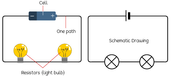 Diagram of a series circuit.