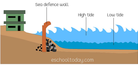 A sea defence wall can help prevent coastal floods during high tides