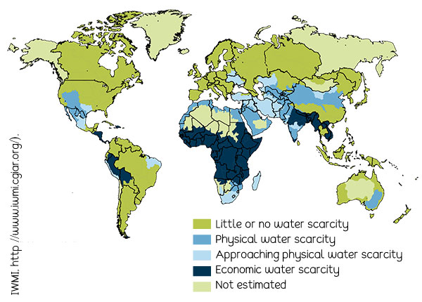 Physical and economic water scarcity