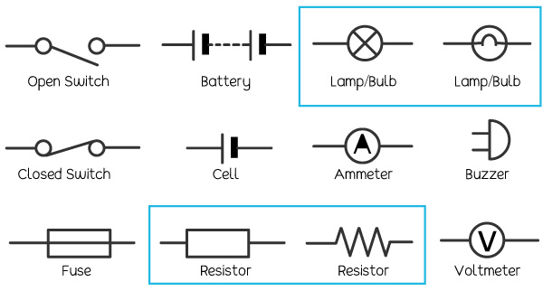 Schematic diagram of a simple circuit