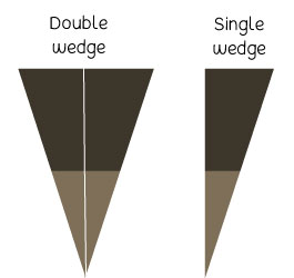 Double and single wedge