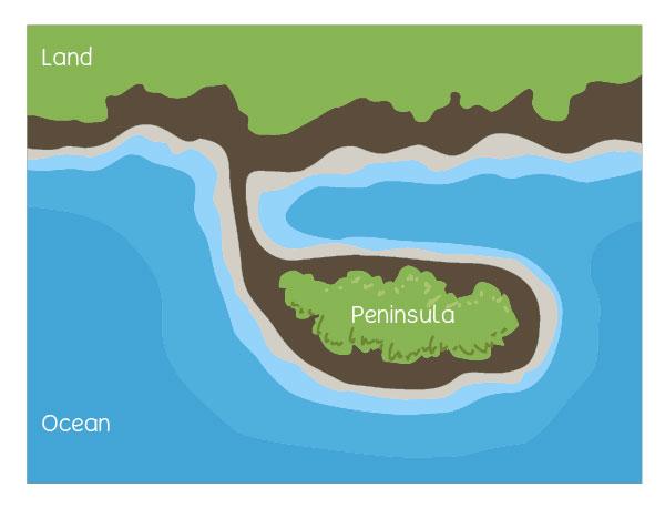 What is a peninsula?