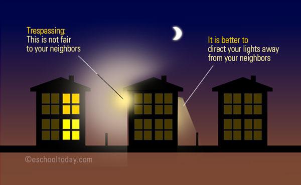 Types of light pollution